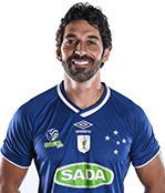 Filipe Augusto Faccion Ferraz
